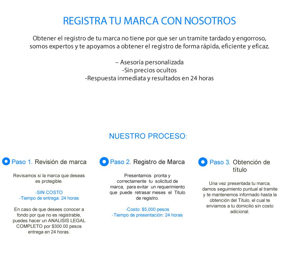 registrodmarcas
